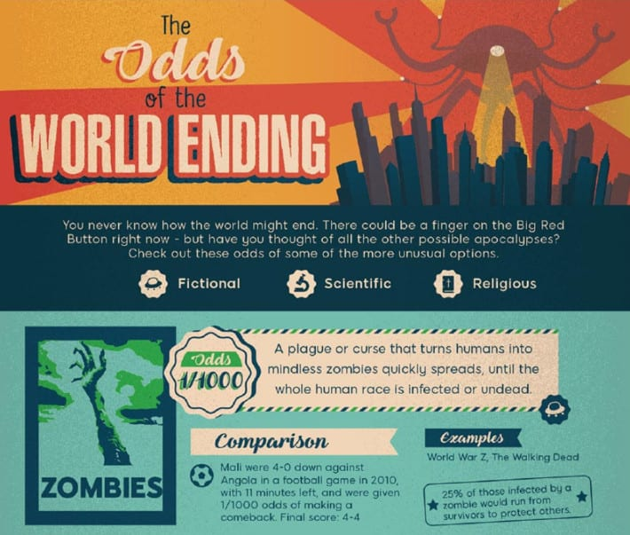 888 How The World Will End
