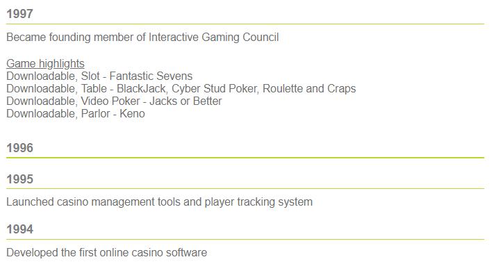 Microgaming Casino History - 1994 to 1997
