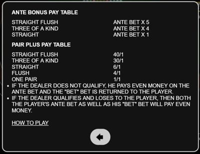Three Card Poker Rules