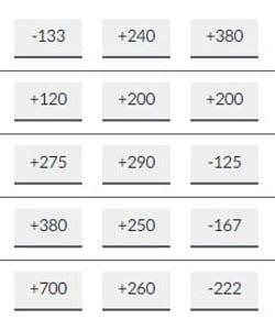 Odds American