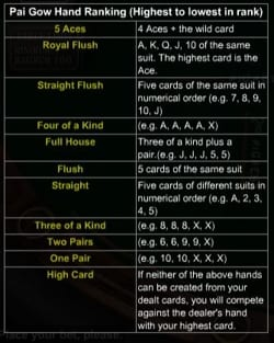 Pai Gow Rules