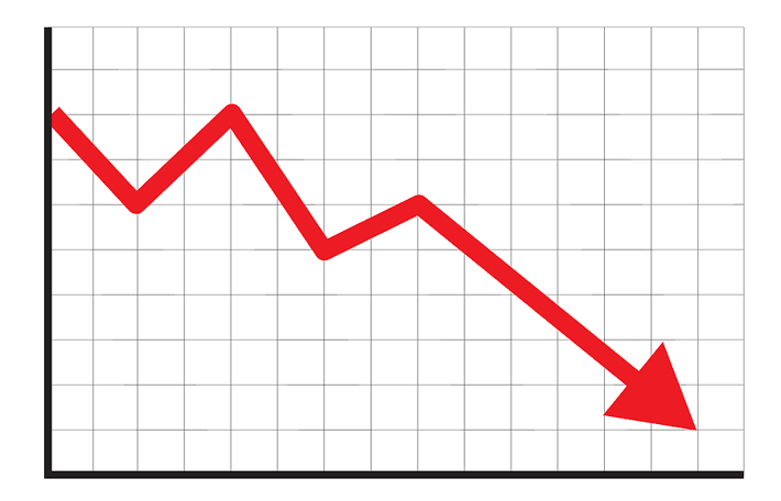 Graph Showing Decline