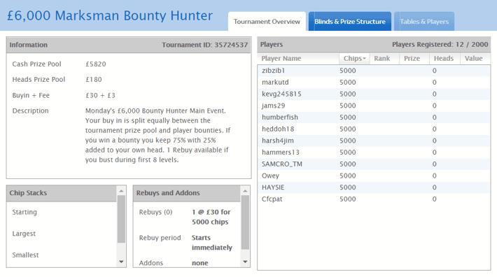 Bounty Tournament Lobby